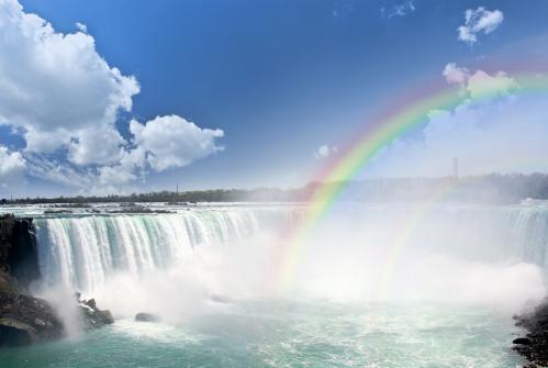 虹が綺麗なナイアガラの滝